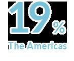 18% The Americas