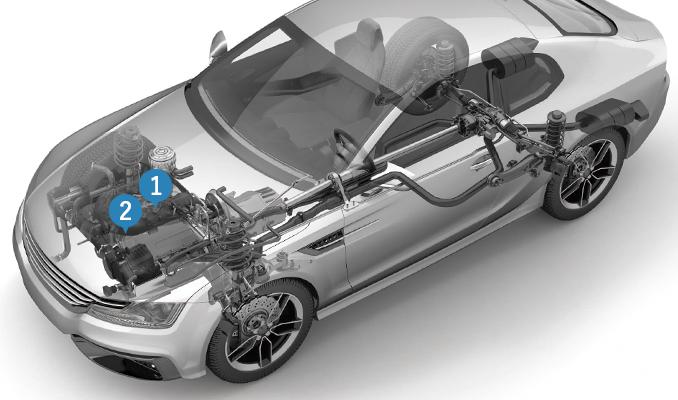 Automotive | Products | Sumitomo Riko Company Limited
